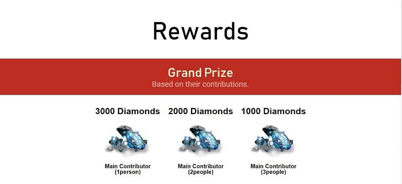 Step-Mendapat-3000-Diamond-FF-Advance-Server